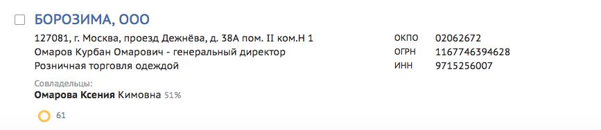 Информация Спарк-Интерфакс Фото: spark-interfax.ru