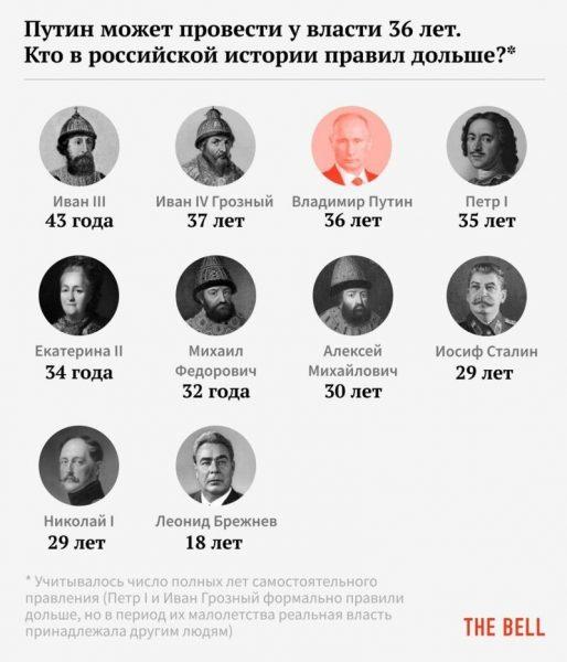 Популярность Терешковой сравнялась с коронавирусом - Лишь один сенатор проголосовал против