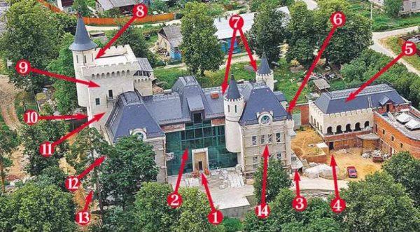 Замок в селе Грязь