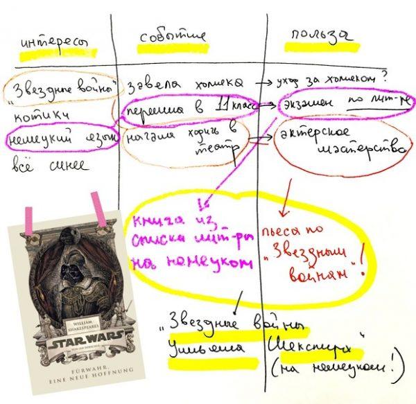 Пример таблички для выбора книги