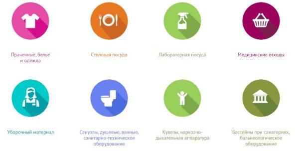 """Где можно применять продукцию """"Лайна"""". Фото laina.ru"""