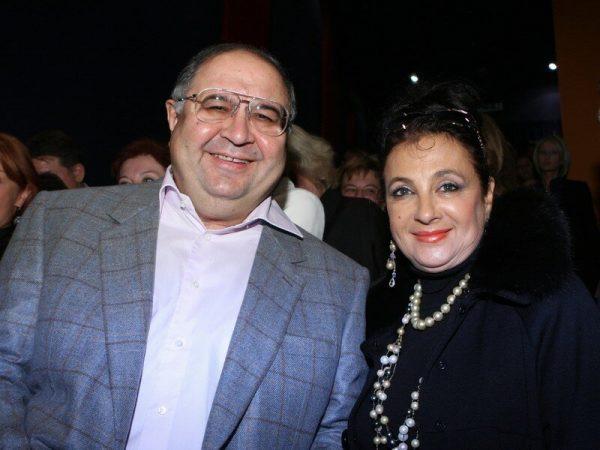 Усманов и Винер